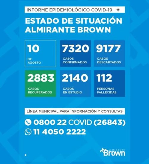 Situación del coronavirus en Almirante Brown